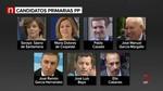 Los siete candidatos a la presidencia del PP