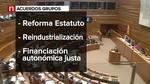 Se cumple un a�o de las elecciones m�s plurales de la historia auton�mica de Castilla y Le�n