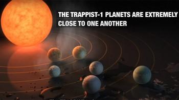 Hallados siete planetas similares a la Tierra, tres con posibilidad de albergar océanos de agua