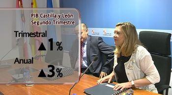 La econom�a regional crece un 3% interanual y Del Olmo habla de cerrar el a�o con un aumento