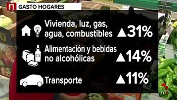Los castellanos y leoneses dedicaron casi la mitad de su gasto en 2016 a vivienda y alimentos