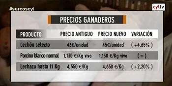 Los mercados (16/12/2016)