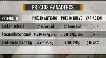 Los mercados (18/12/2015)