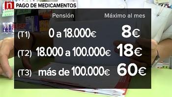 El Gobierno 'estudiará' una modificación del copago en el tramo de 18.000 a 100.000 euros