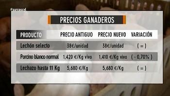 Los mercados (08/09/2017)