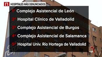 El Defensor del Paciente recibe 641 casos por presuntas negligencias en Castilla y León en 2016