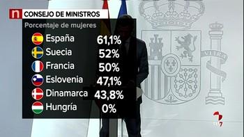 El Gobierno con mayor porcentaje de mujeres de la historia de Europa