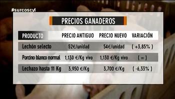 Los mercados (20/01/2017)