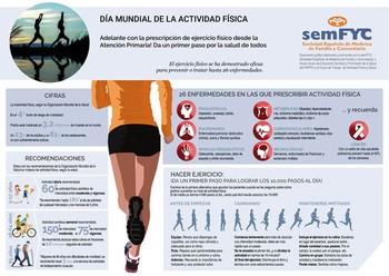 Médicos de familia defienden que el ejercicio es una 'polipíldora' que previene hasta 26 patologías