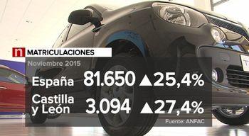 El mercado del autom�vil no pisa el freno