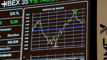 El Ibex cede un 2,39% y se aleja de los 8.000 puntos, lastrado por la banca y constructoras