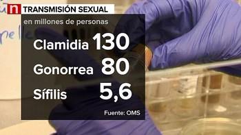 La Organización Mundial de la Salud alerta de un rebrote de la sífilis y la gonorrea en España