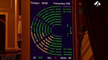 El Congreso aprueba el Pacto de violencia machista sin unanimidad por la abstención de Podemos