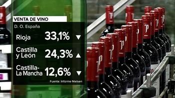 Uno de cada cuatro vinos de calidad que se venden en España son de Castilla y León