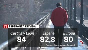 ¿Cómo estamos de salud en Castilla y León?